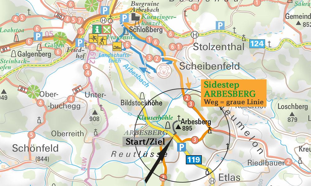 Sidestep ARBESBERG